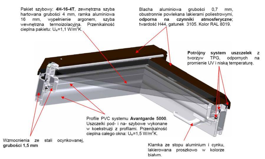 skylight_premium